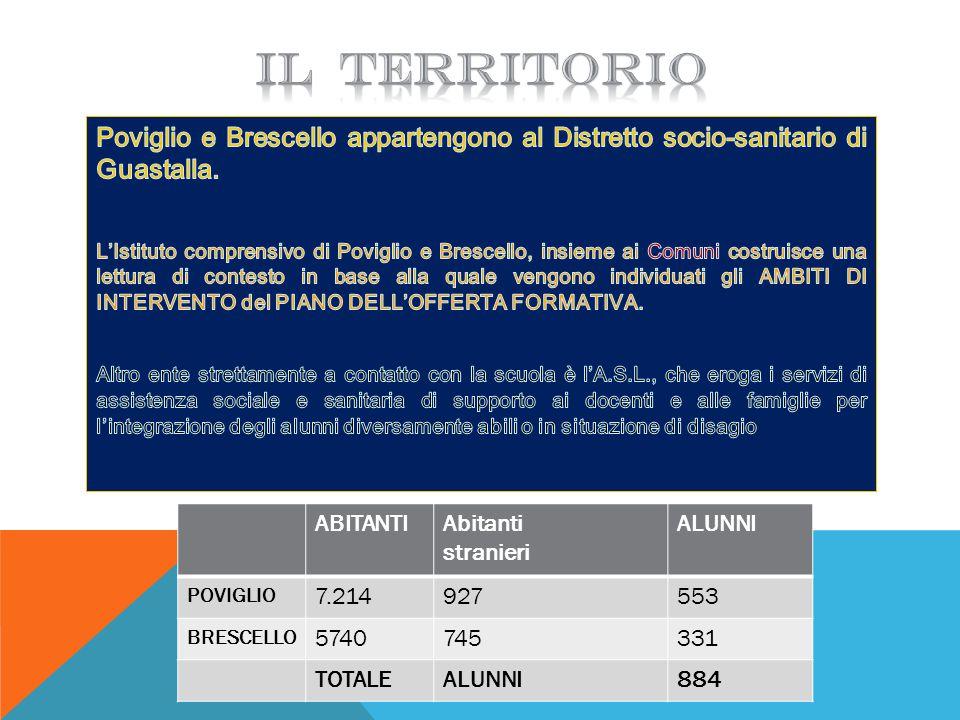 IL TERRITORIO Poviglio e Brescello appartengono al Distretto socio-sanitario di Guastalla.