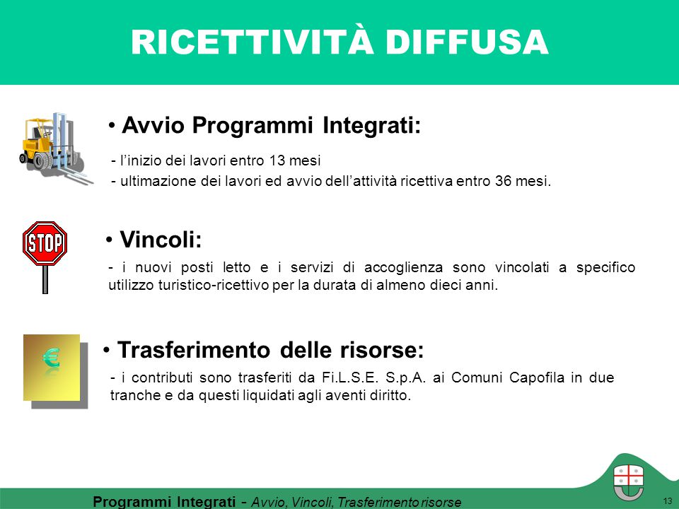 Programmi Integrati - Avvio, Vincoli, Trasferimento risorse