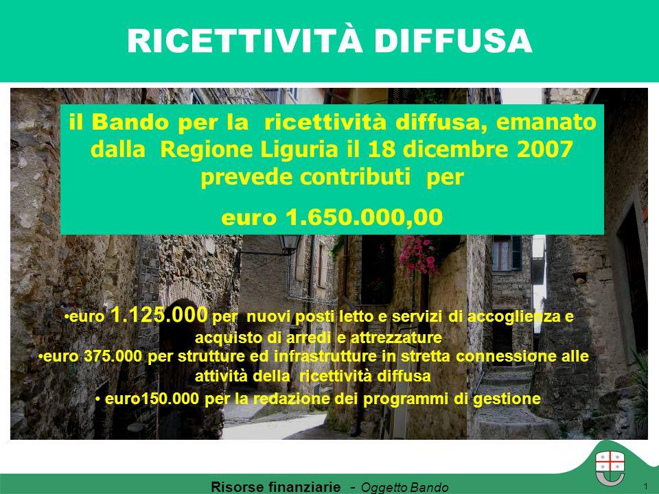 Risorse finanziarie - Oggetto Bando