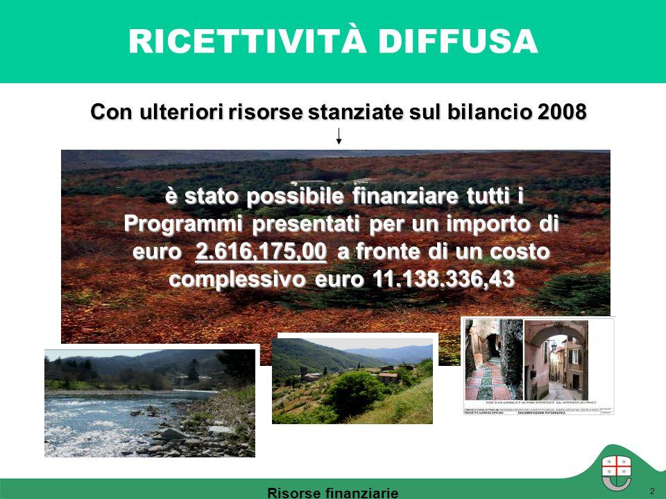 Con ulteriori risorse stanziate sul bilancio 2008