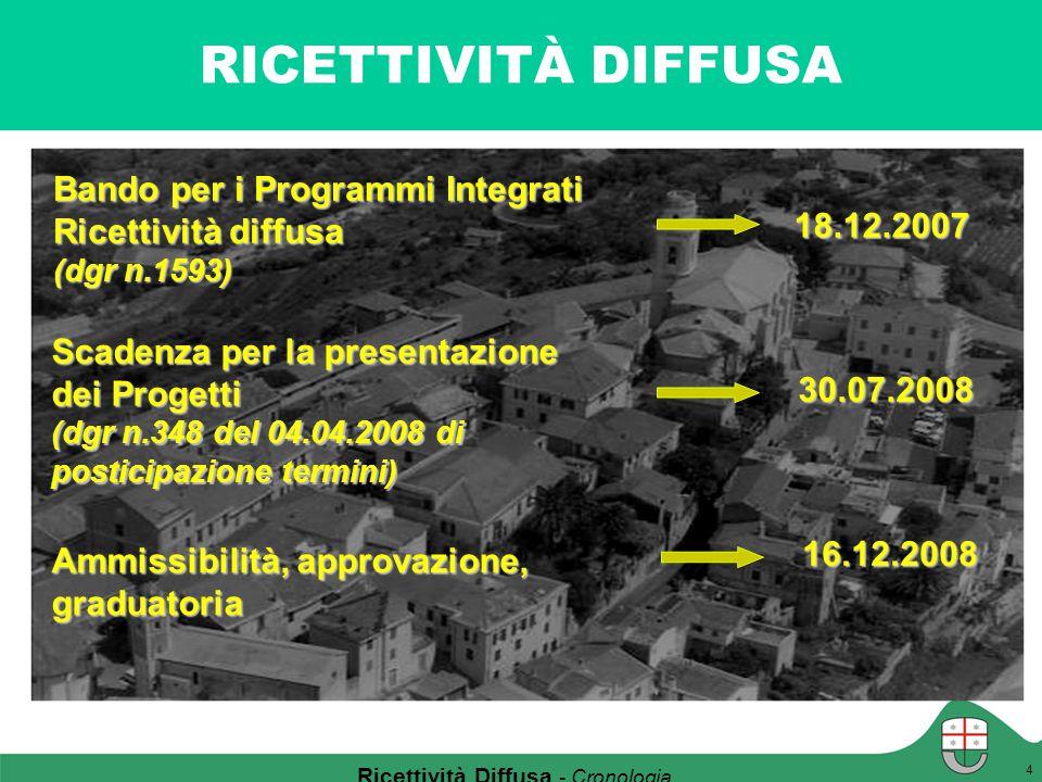 Bando per i Programmi Integrati Ricettività diffusa (dgr n.1593)