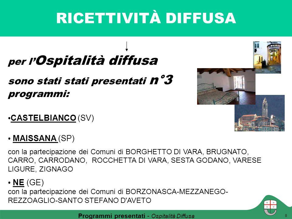 Programmi presentati - Ospitalità Diffusa