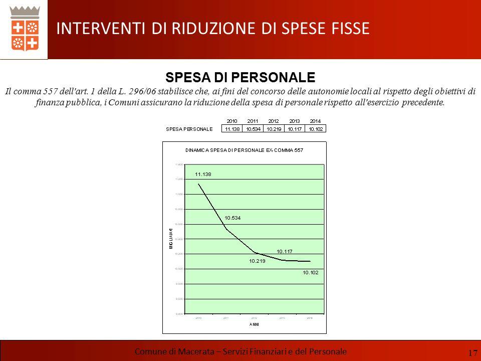 INTERVENTI DI RIDUZIONE DI SPESE FISSE