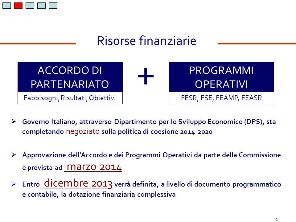 + Risorse finanziarie ACCORDO DI PARTENARIATO PROGRAMMI OPERATIVI