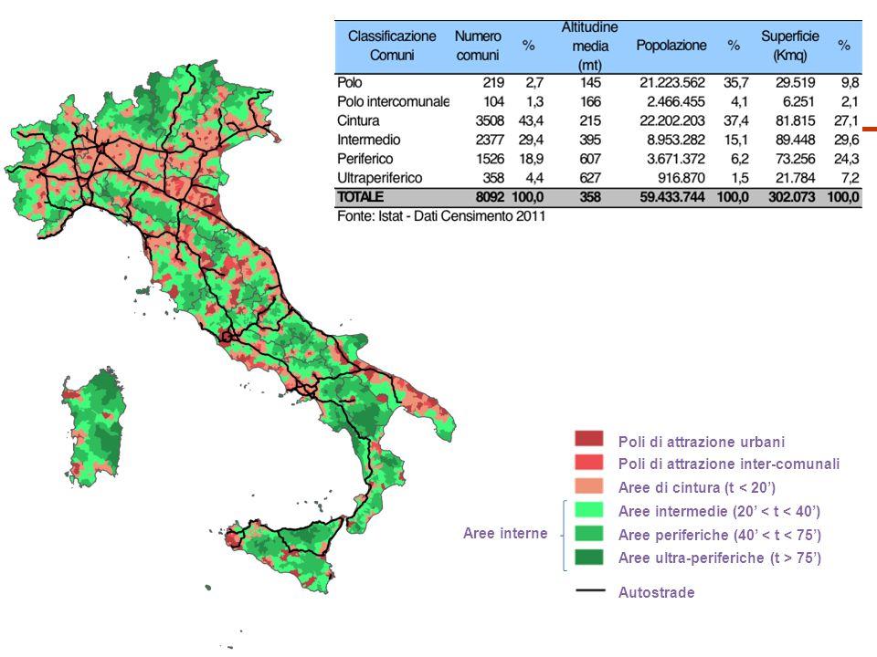 Italia – Classificazione del territorio