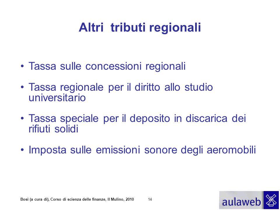 Altri tributi regionali