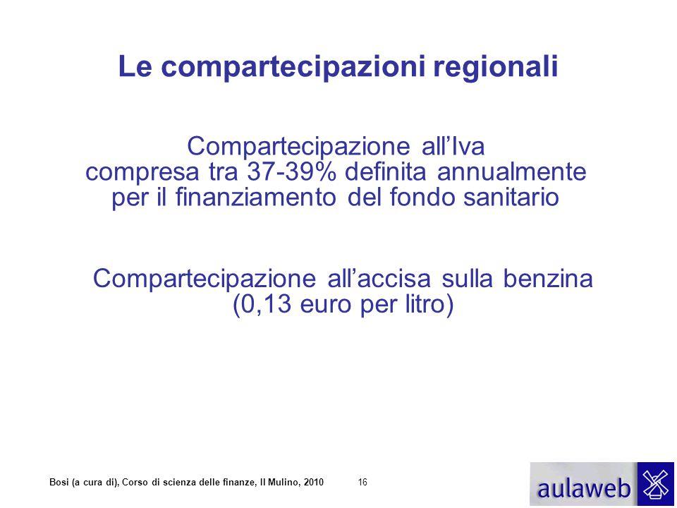 Le compartecipazioni regionali