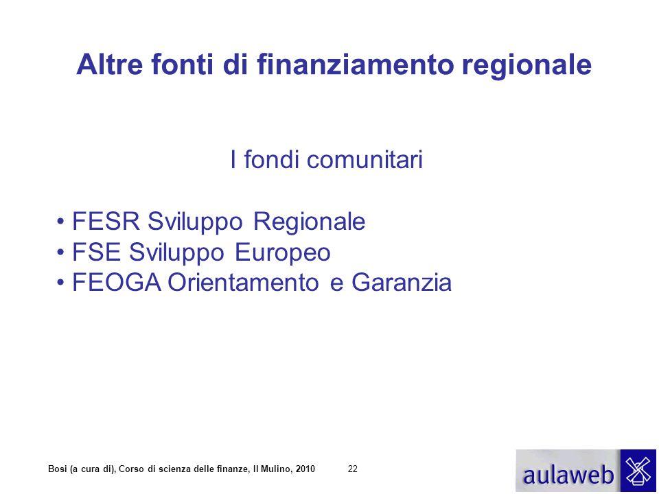 Altre fonti di finanziamento regionale