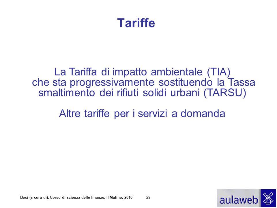 Tariffe La Tariffa di impatto ambientale (TIA)