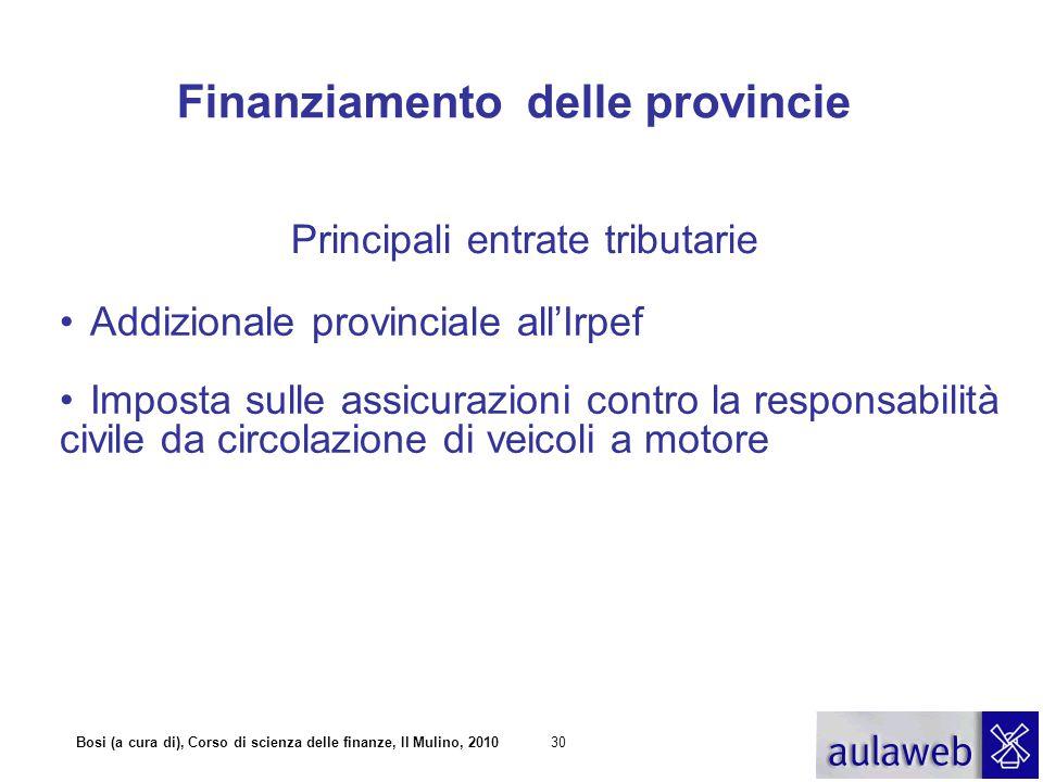 Finanziamento delle provincie