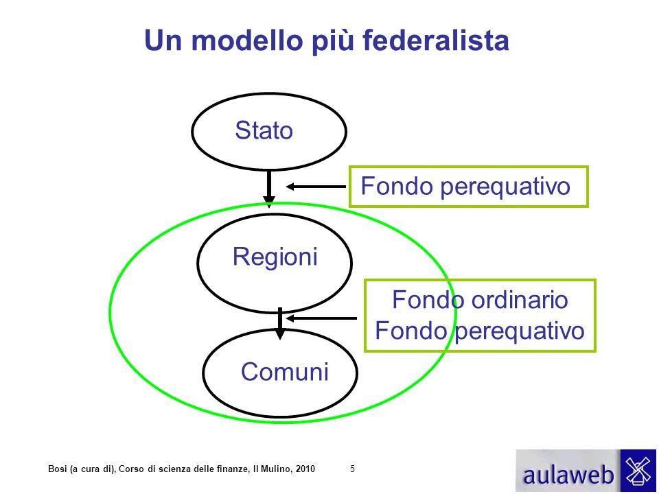 Un modello più federalista