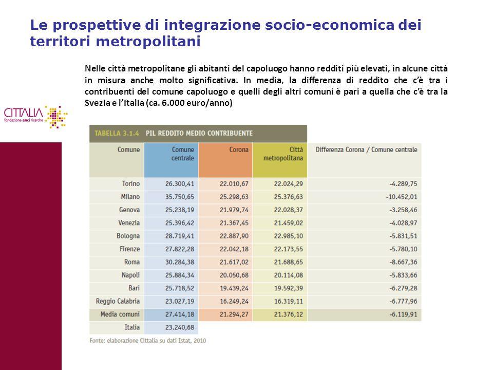 Le prospettive di integrazione socio-economica dei territori metropolitani