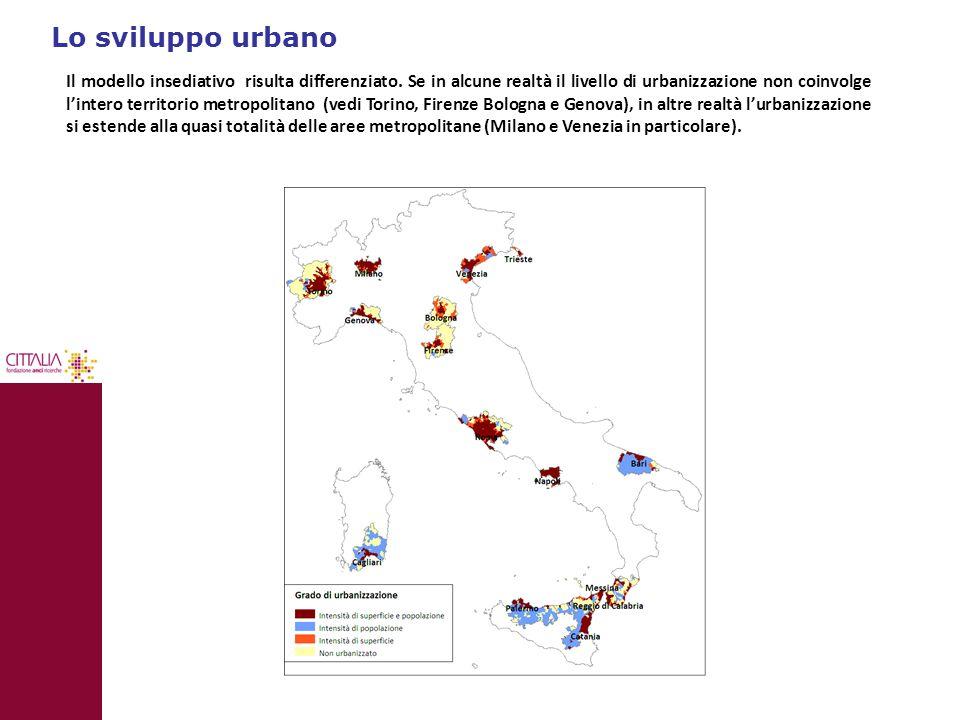Lo sviluppo urbano