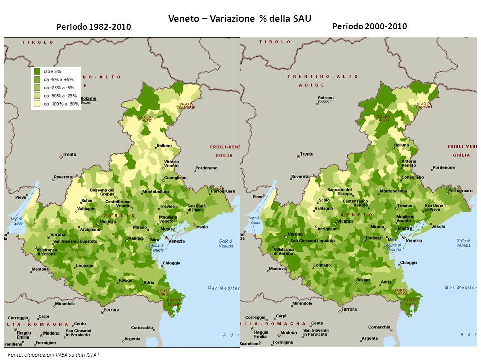 Veneto – Variazione % della SAU