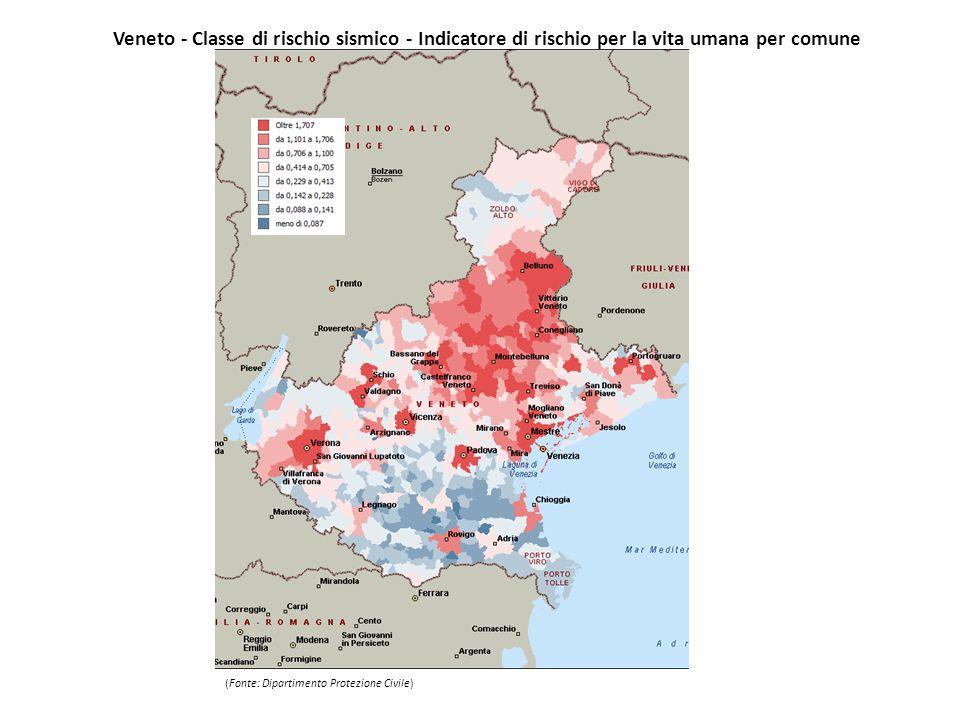 Veneto - Classe di rischio sismico - Indicatore di rischio per la vita umana per comune