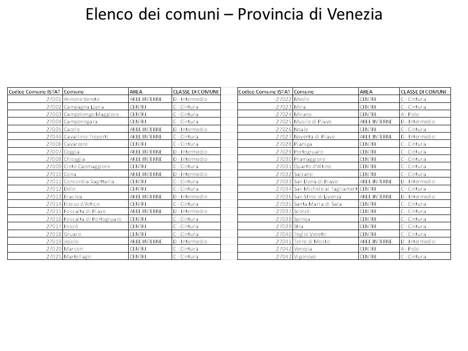 Elenco dei comuni – Provincia di Venezia