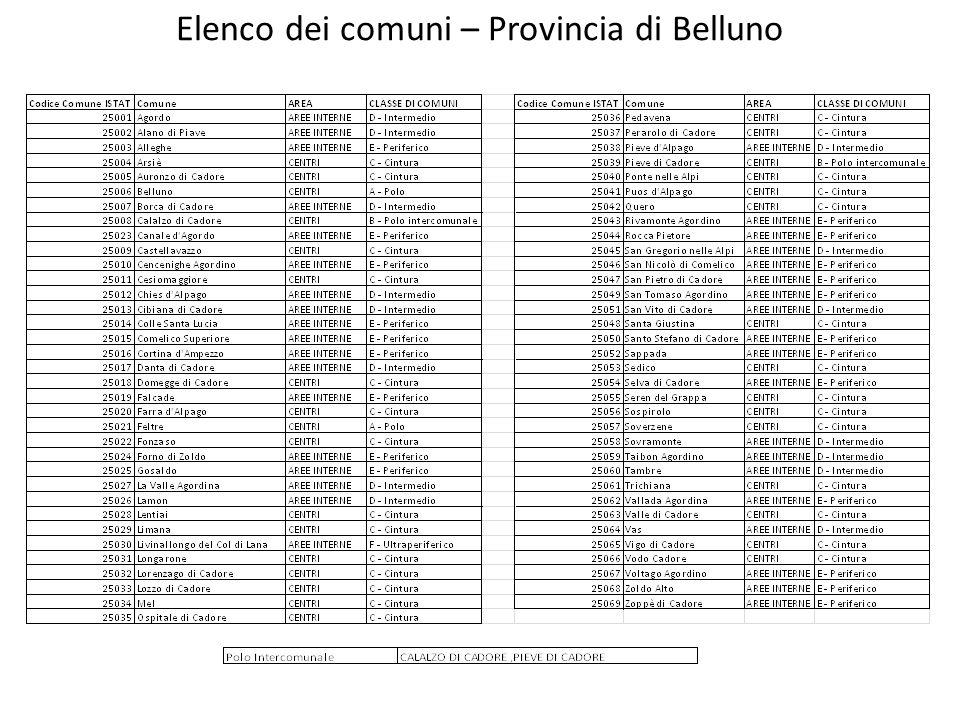 Elenco dei comuni – Provincia di Belluno
