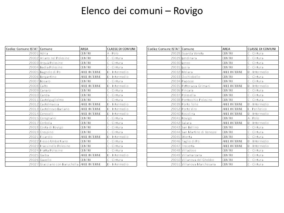 Elenco dei comuni – Rovigo