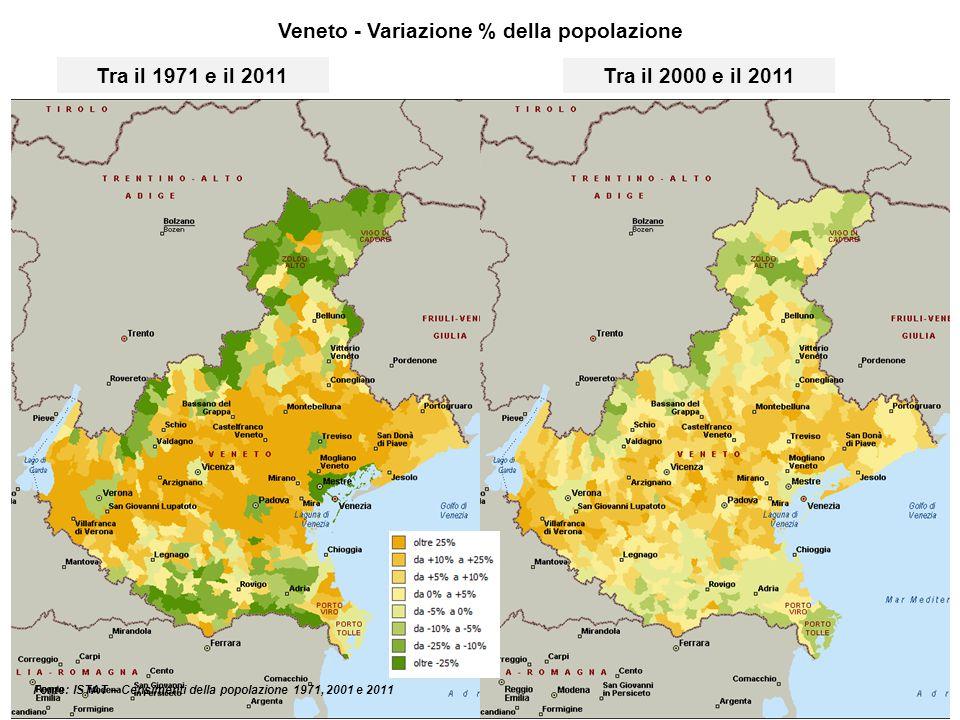 Veneto - Variazione % della popolazione