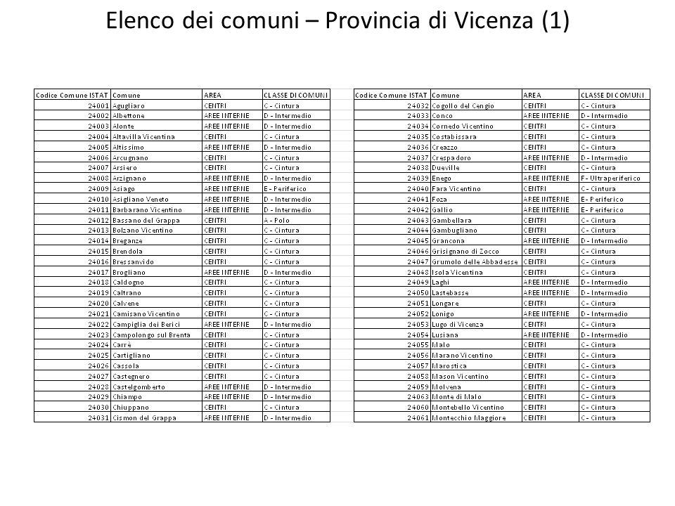 Elenco dei comuni – Provincia di Vicenza (1)