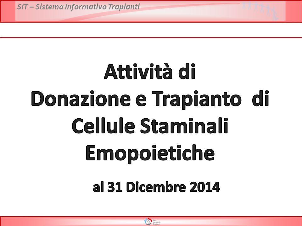 Donazione e Trapianto di Cellule Staminali Emopoietiche