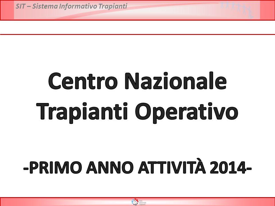 Centro Nazionale Trapianti Operativo