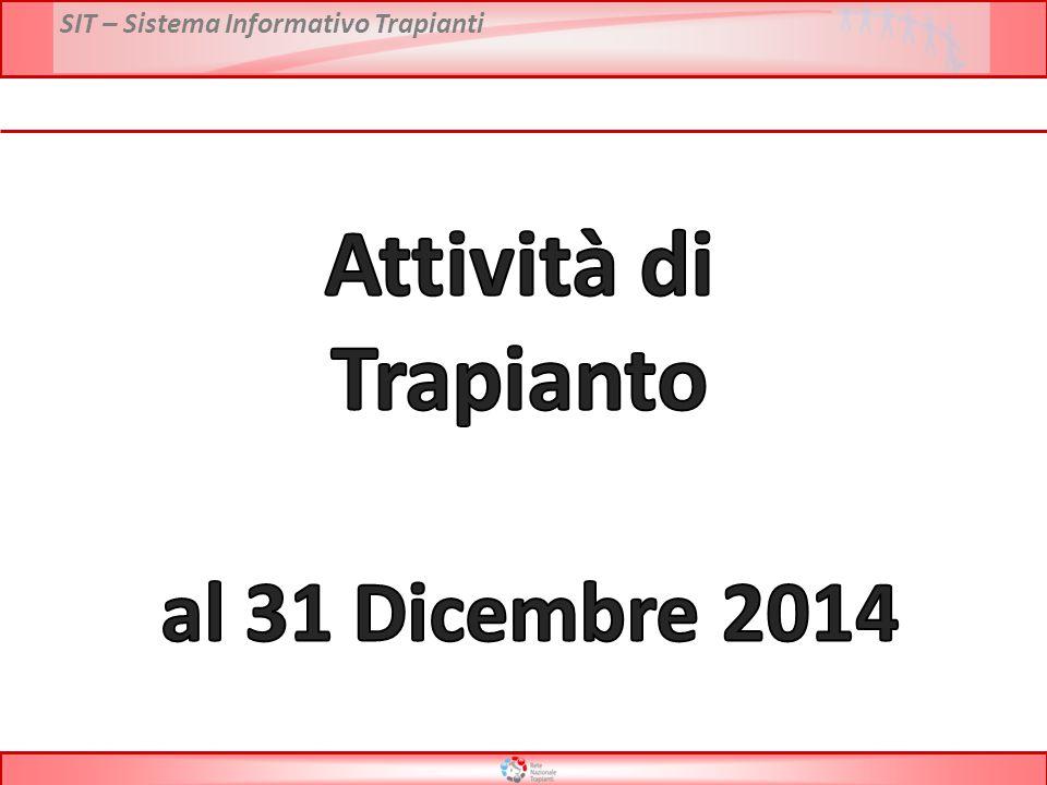 Attività di Trapianto al 31 Dicembre 2014