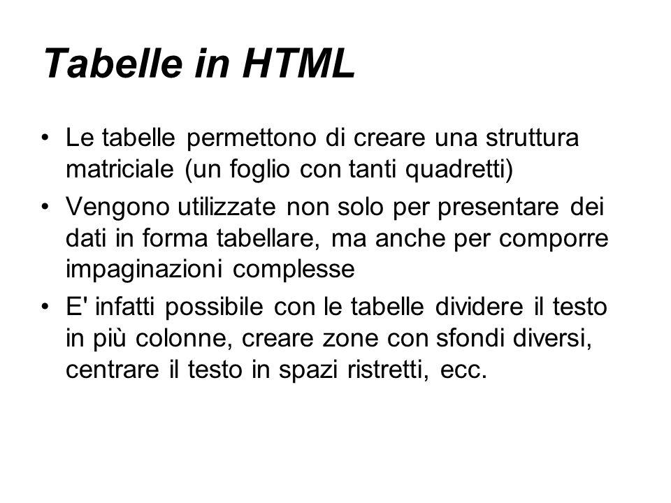 Tabelle in HTML Le tabelle permettono di creare una struttura matriciale (un foglio con tanti quadretti)