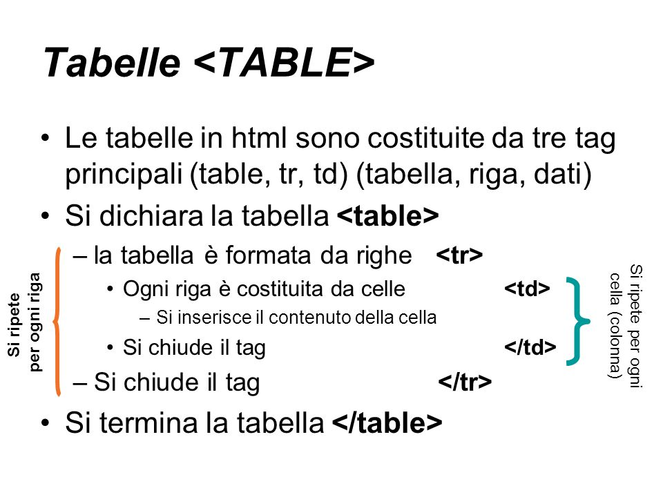 Tabelle <TABLE>