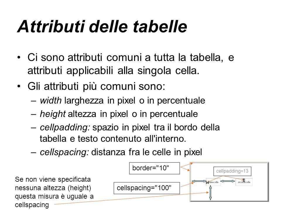Attributi delle tabelle