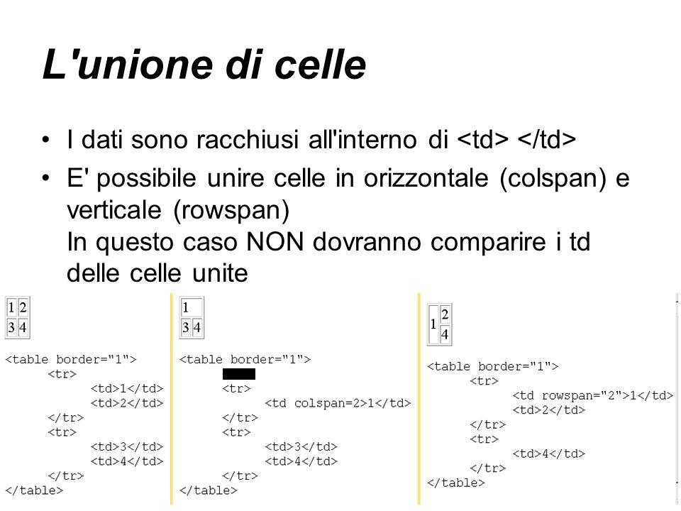 L unione di celle I dati sono racchiusi all interno di <td> </td>