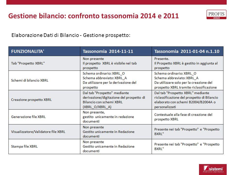 Gestione bilancio: confronto tassonomia 2014 e 2011