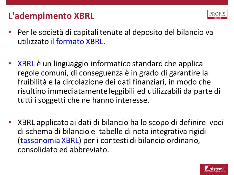 L adempimento XBRL Per le società di capitali tenute al deposito del bilancio va utilizzato il formato XBRL.