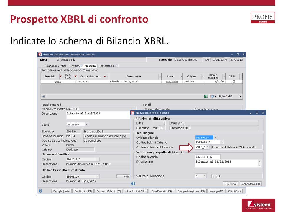 Prospetto XBRL di confronto