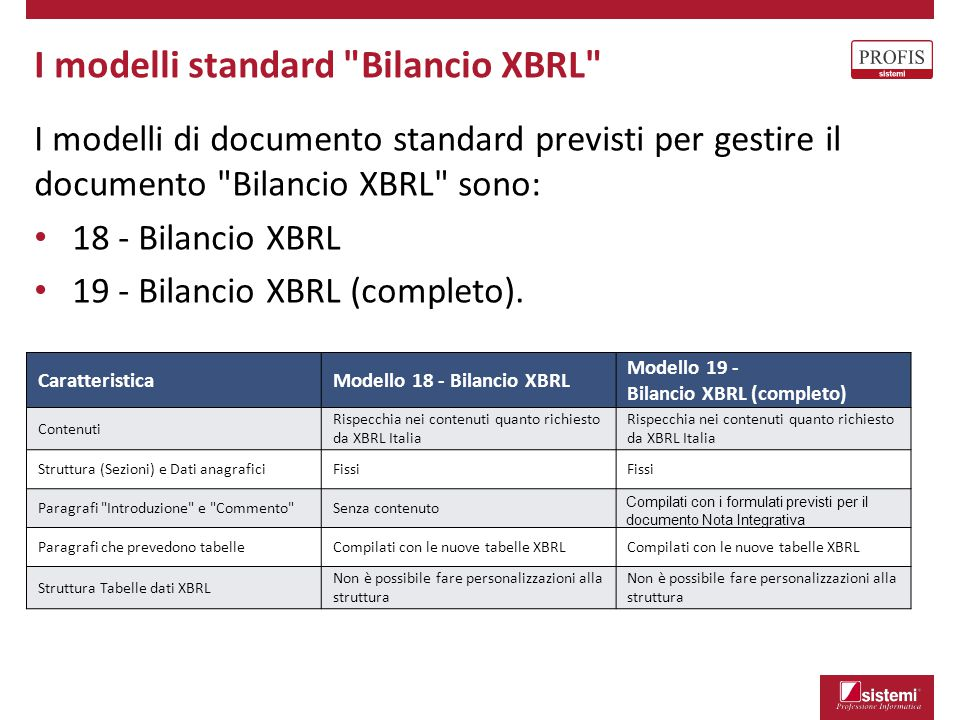 I modelli standard Bilancio XBRL