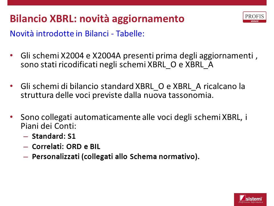 Bilancio XBRL: novità aggiornamento