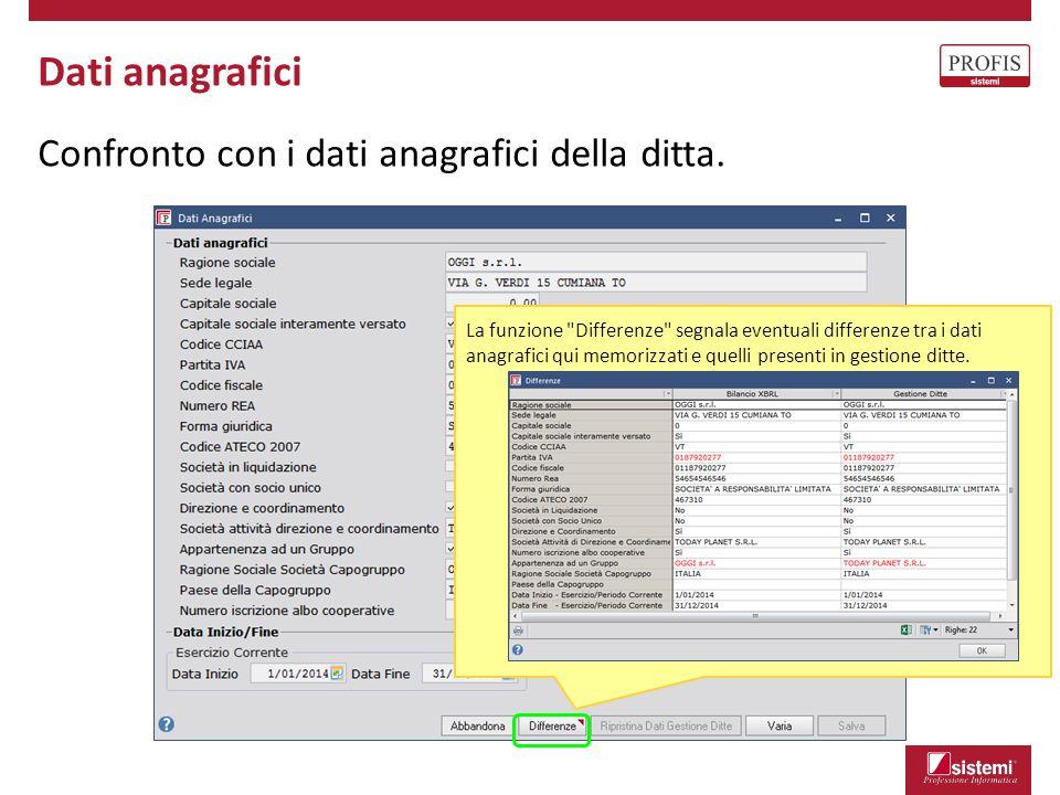 Dati anagrafici Confronto con i dati anagrafici della ditta.