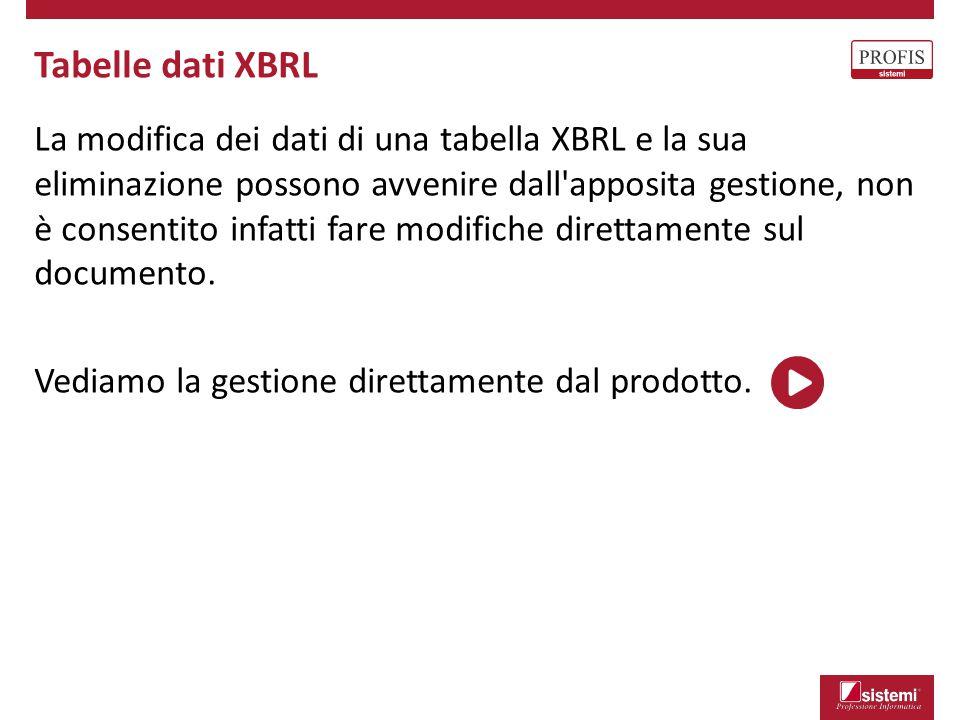 Tabelle dati XBRL