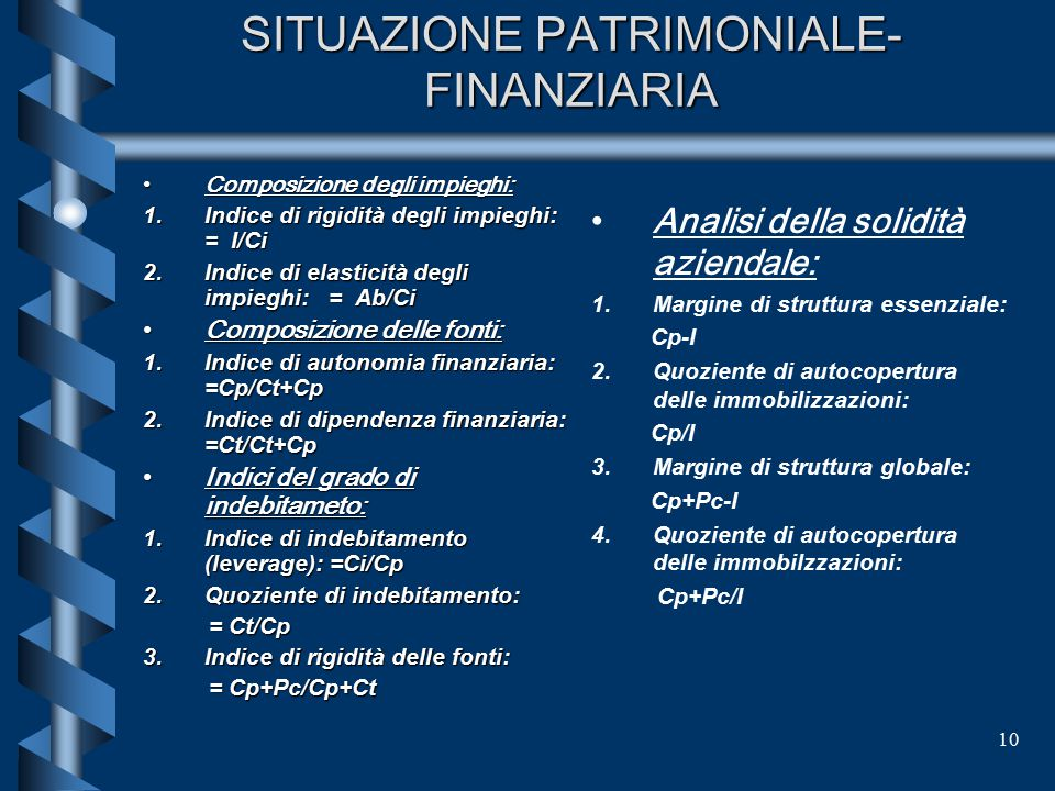 GLI INDICI DELL'ANALISI DELLA SITUAZIONE PATRIMONIALE-FINANZIARIA