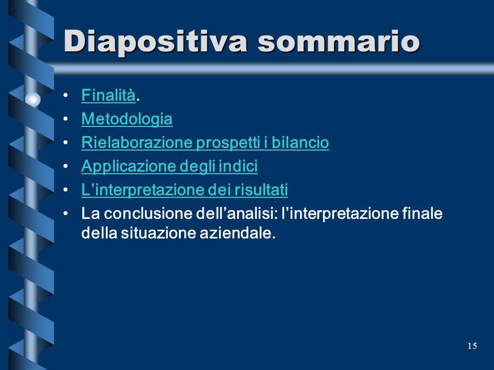 Diapositiva sommario Finalità. Metodologia