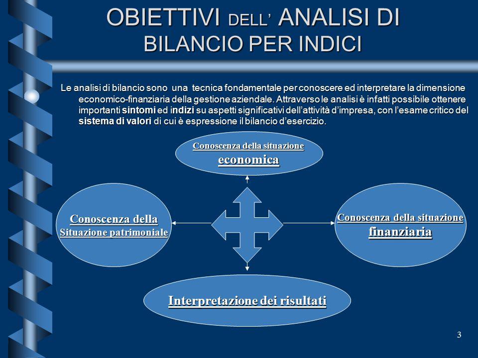 OBIETTIVI DELL' ANALISI DI BILANCIO PER INDICI