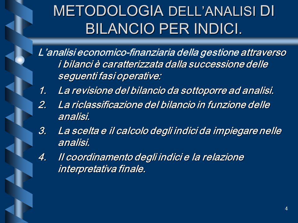 METODOLOGIA DELL'ANALISI DI BILANCIO PER INDICI.