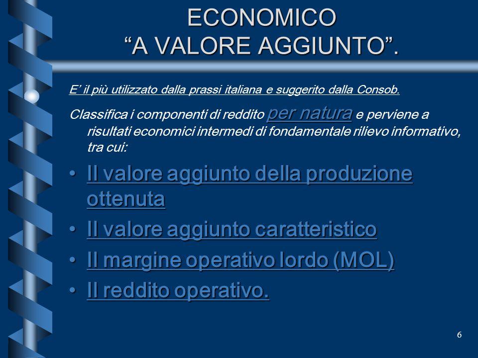 LO SCHEMA DEL CONTO ECONOMICO A VALORE AGGIUNTO .