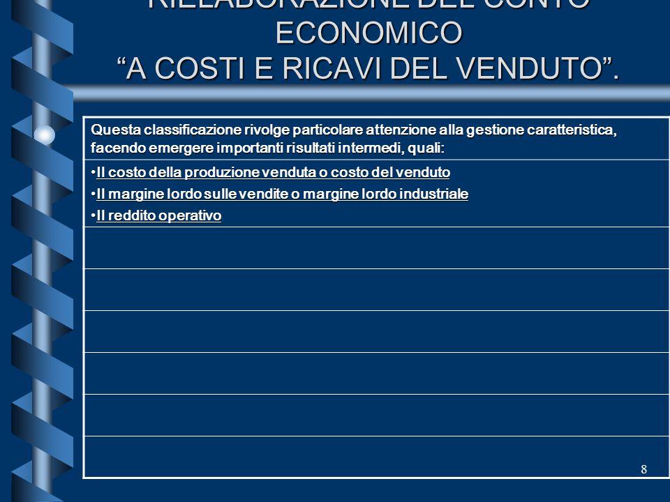 RIELABORAZIONE DEL CONTO ECONOMICO A COSTI E RICAVI DEL VENDUTO .