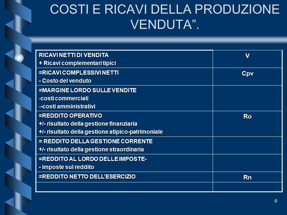 LO SCHEMA DI CONTO ECONOMICO A COSTI E RICAVI DELLA PRODUZIONE VENDUTA .