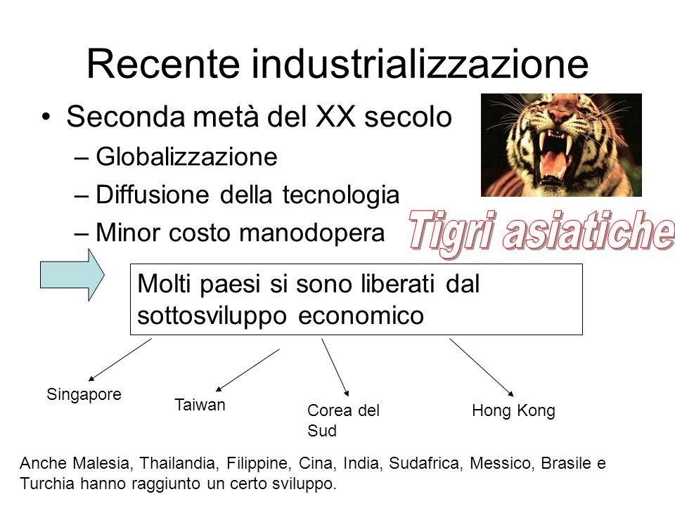 Recente industrializzazione