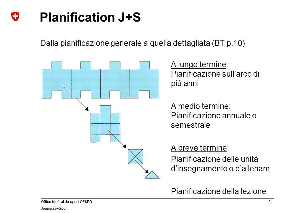 Planification J+S Dalla pianificazione generale a quella dettagliata (BT p.10) A lungo termine: Pianificazione sull'arco di più anni.