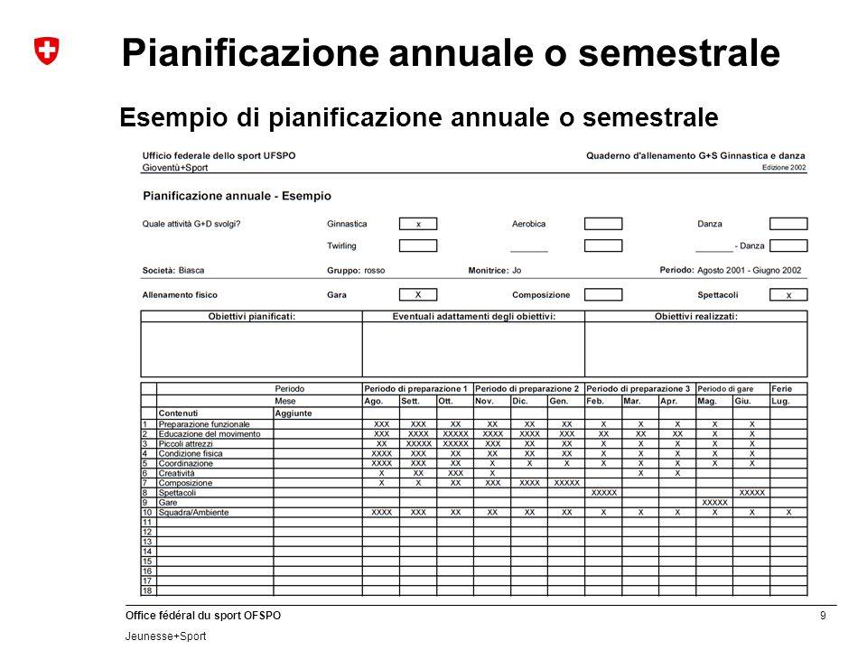 Pianificazione annuale o semestrale