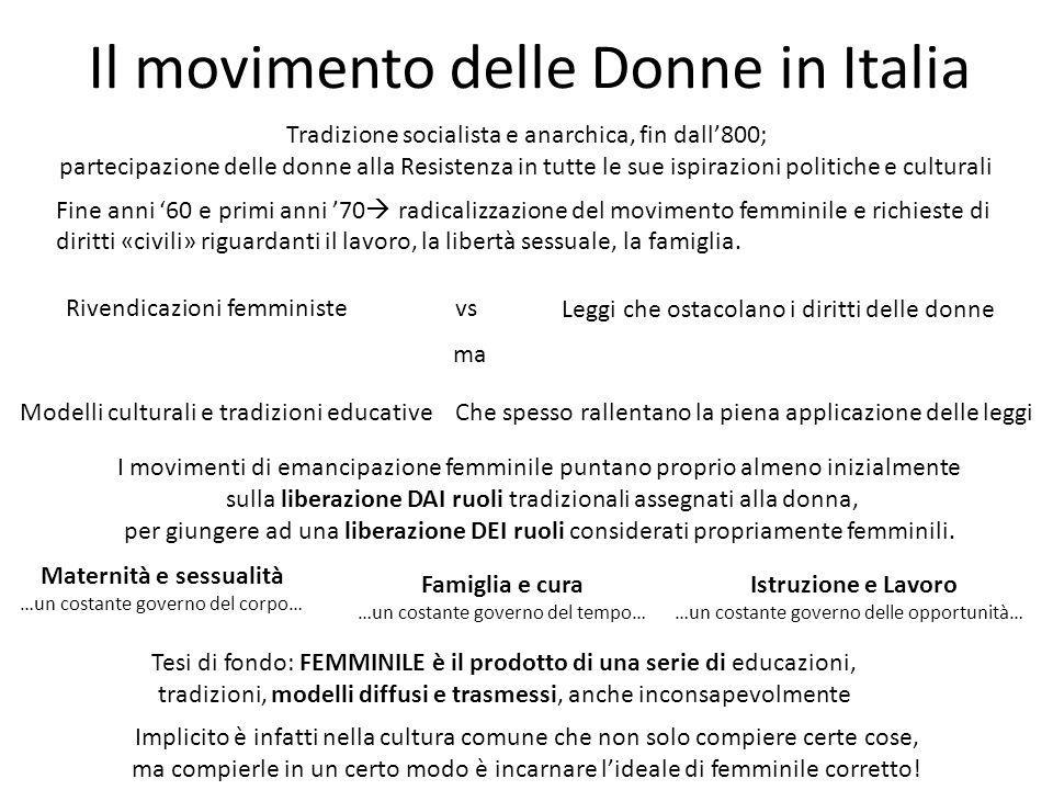Il movimento delle Donne in Italia