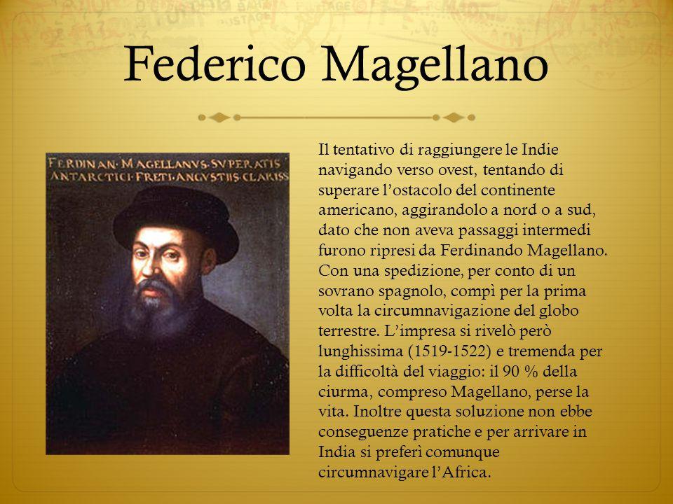 Federico Magellano